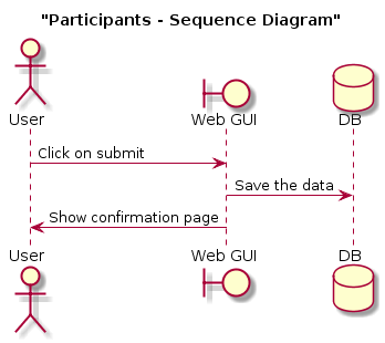An approach to uml diagrams and er models bearable for a software foyn3i8m34ltd ahuog0q5i2r4xlhmpavesearaueaufga3anz9aoraekgybajft1dkrpsvtnbujqljotclrgutuyhnmh6mrh0n98fcm ccuart Image collections
