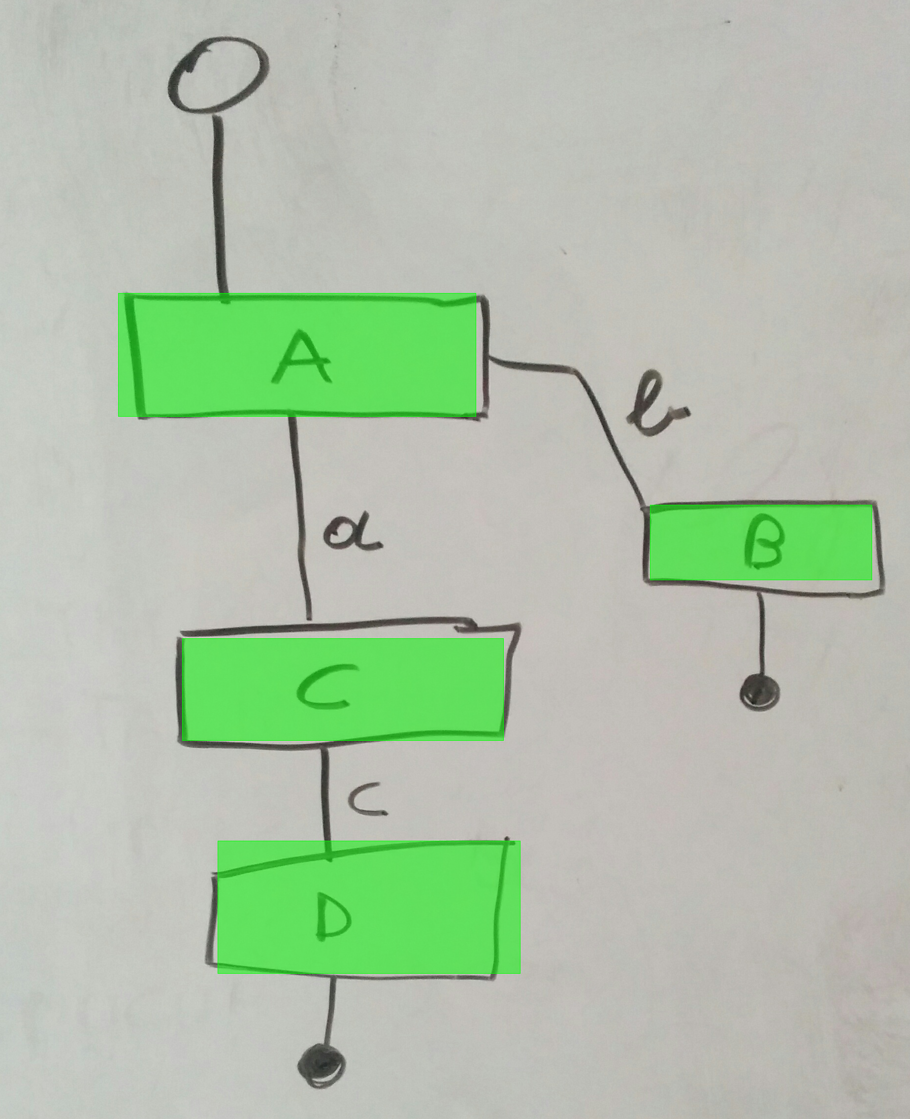 Recognizing hand-written rectangles in an image - Federico