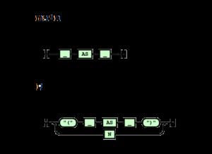 Railroad diagrams