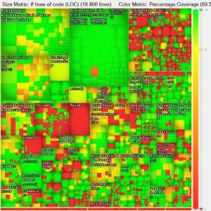 AngleSharp treemap visualization